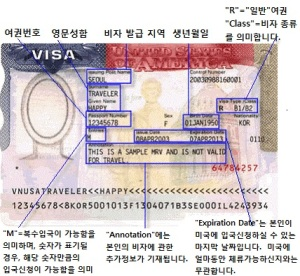 How do I read and understand my visa_Kor